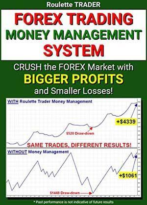 Forex money management software