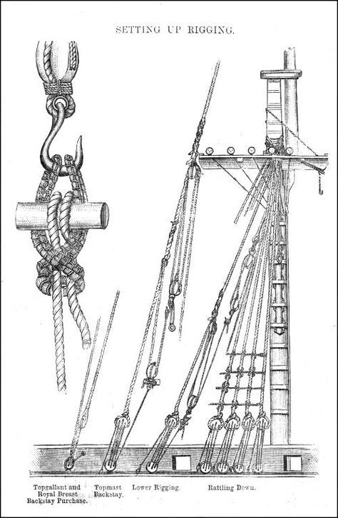 Standing Rigging Diagram Amp Wire Boy S Manual Of Seamanship And Gunnery