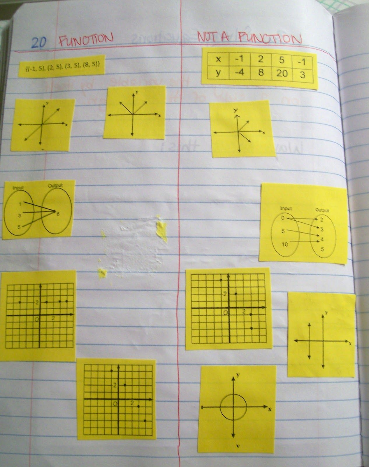 Math = Love: Interactive Notebook Pages of Late (Algebra 1