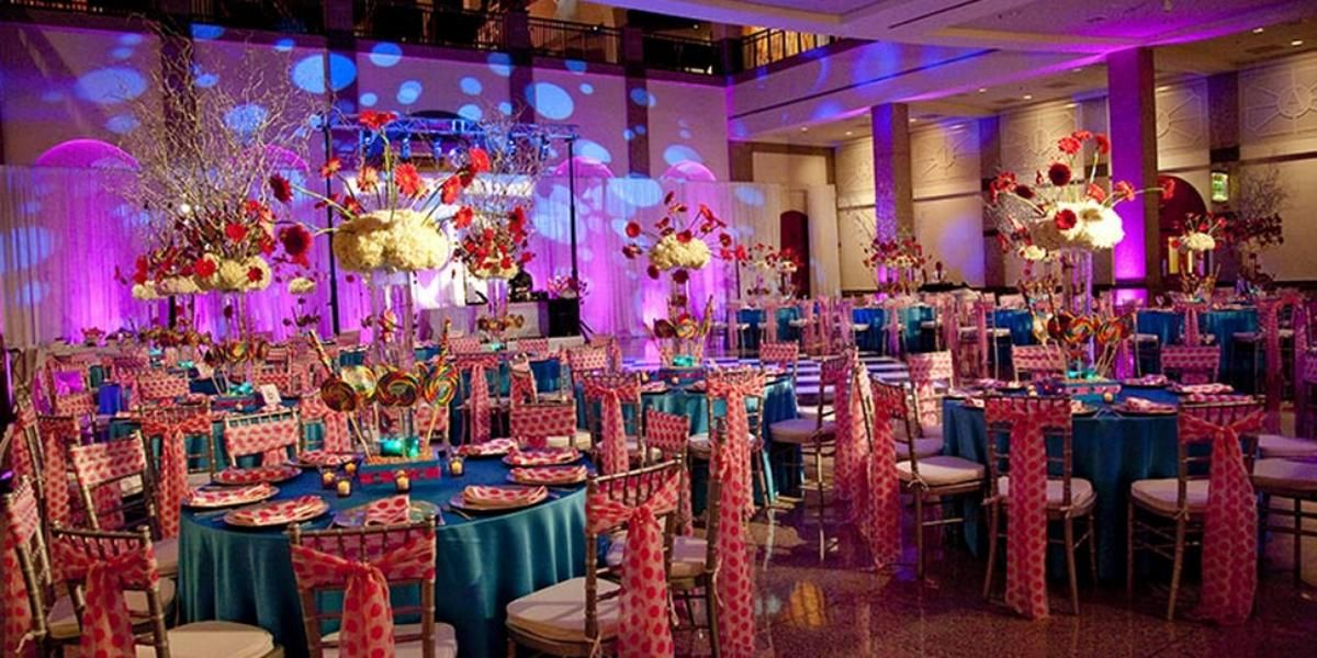 Bullock Texas History Museum Weddings Price Out And Compare