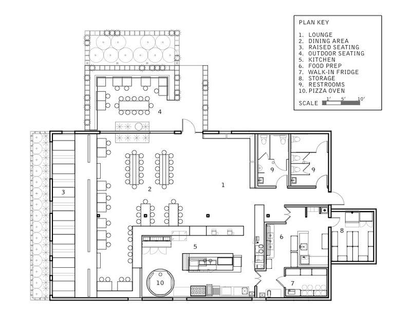 Kitchen Planning Nfscacademy Pinterest Commercial Kitchen