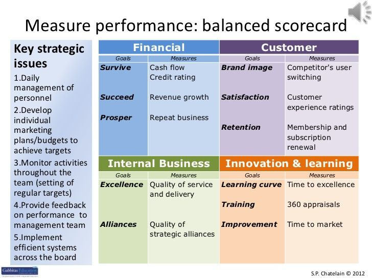 Balanced Scorecard Approach  Business  Marketing Analysis