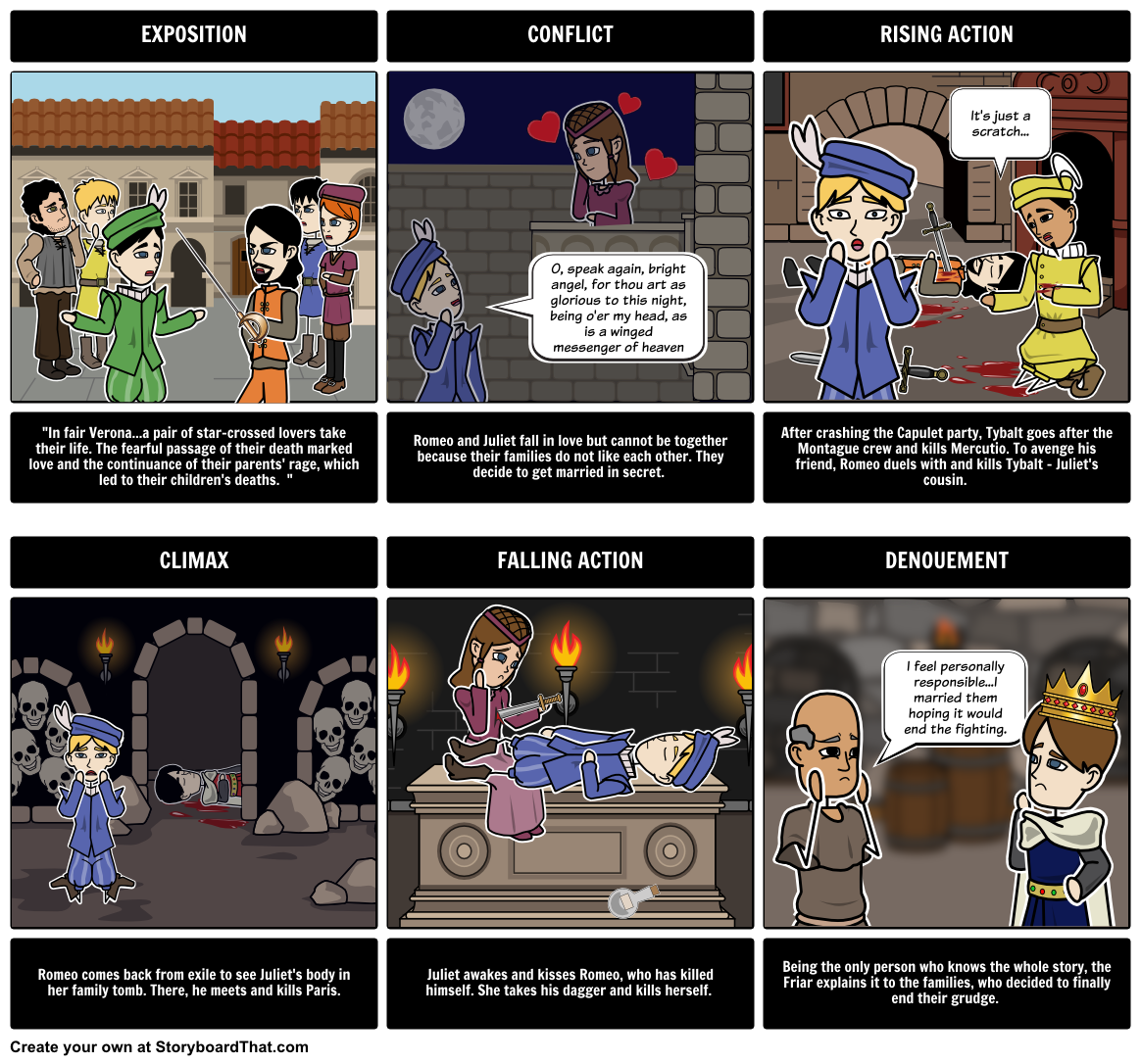 Break Down Shakespeare S Five Act Structure Using A Romeo And Juliet Storyboard Created On That Lesson Teacher Guides 2 Scene 1 Quote Analysis Analysi