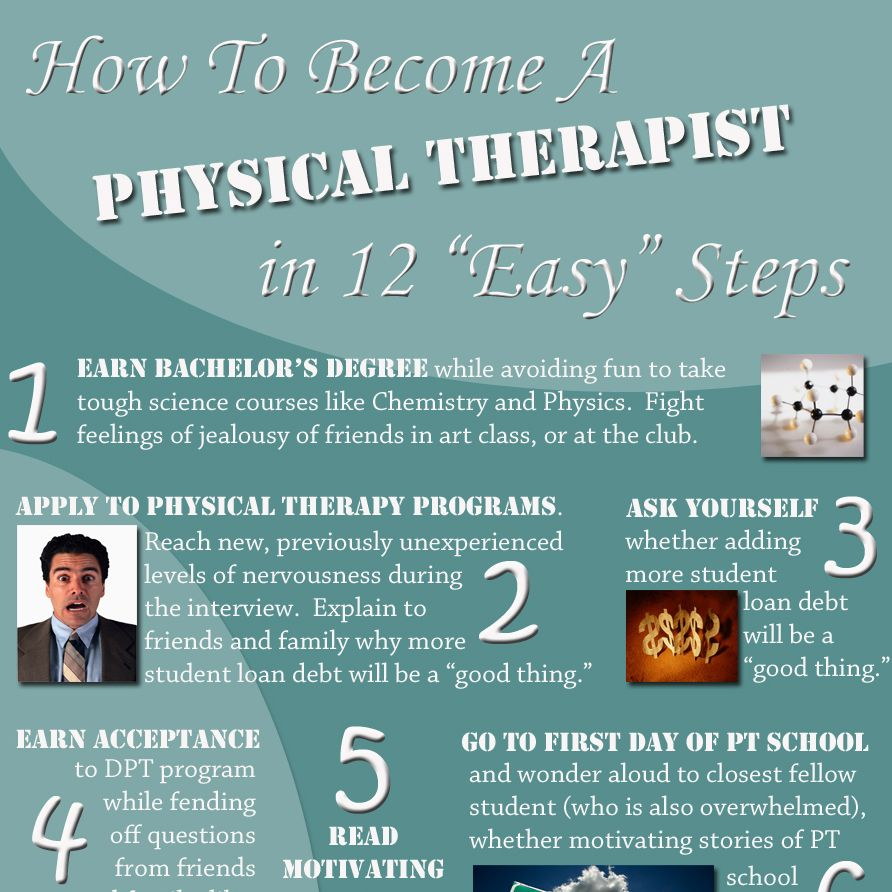 How To Survive The Pt School Interview Doctor Of Physical Therapy Physical Therapy Programs School Interview
