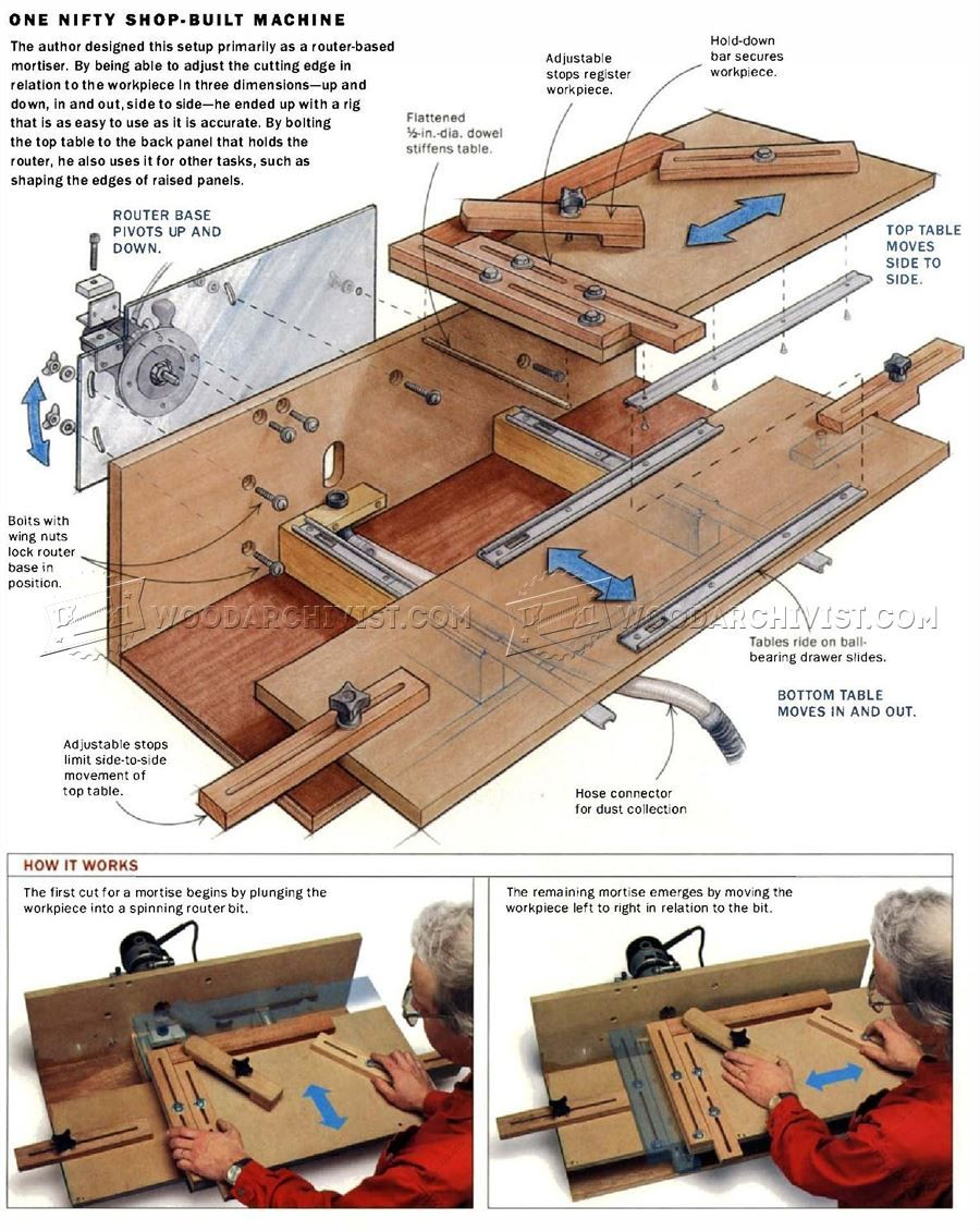#1534 Horizontal Mortiser Plans - Joinery Tips, Jigs and Techniques