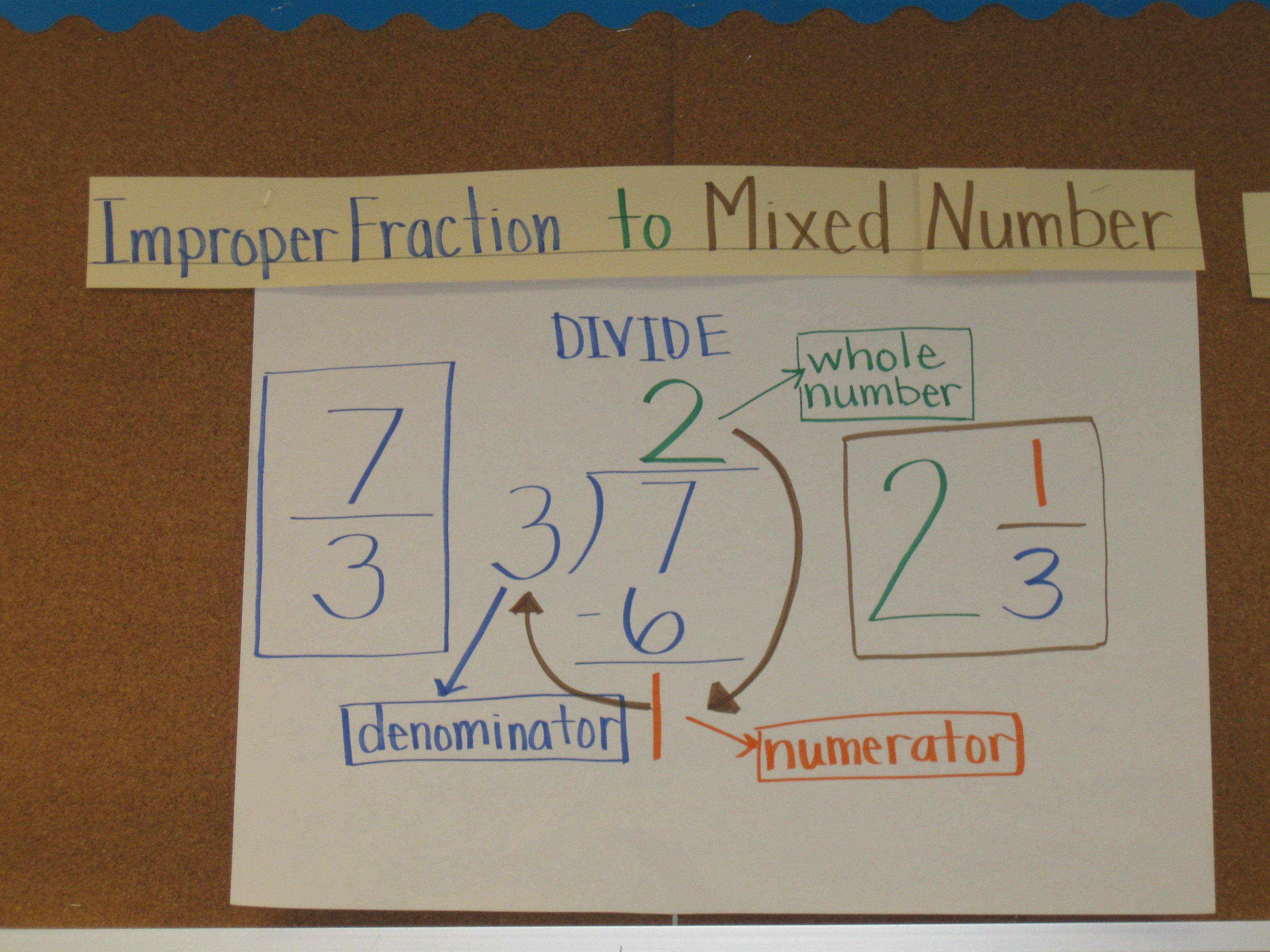 how to turn improper fractions to mixed fractions