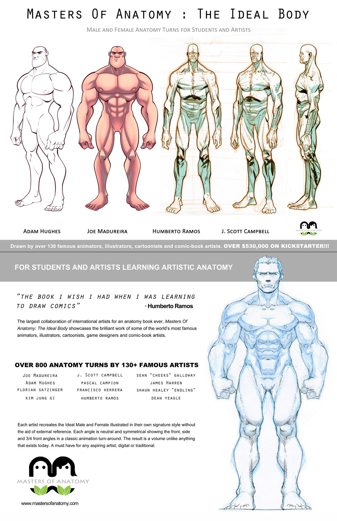 bookonecover - Masters of Anatomy   Character Design Concepts ...