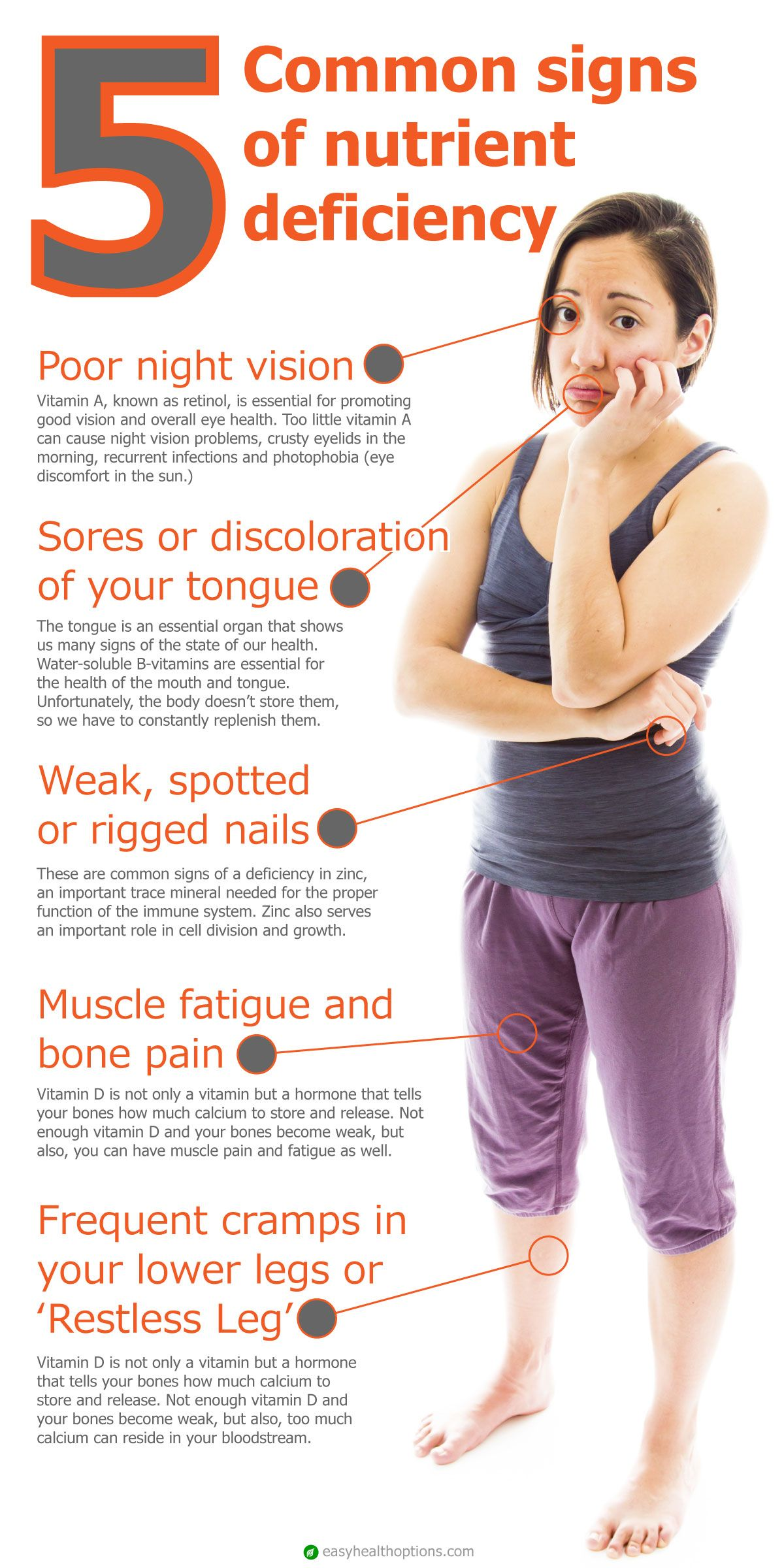 5 Common signs of nutrient deficiencies [infographic] | Health
