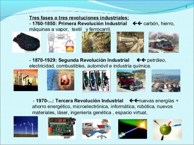 Primera Revolucion Industrial Buscar Con Google Revolución Industrial Primera Revolucion Industrial Marketing De Contenidos
