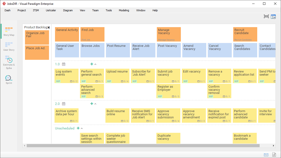 A Series Of Articles On Creating A User Story Map For Release