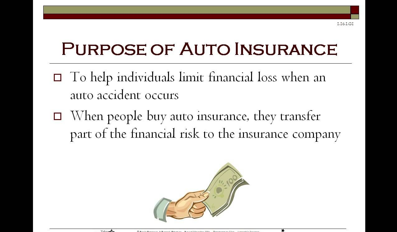 Auto insurance rates by zip code and its purpose car