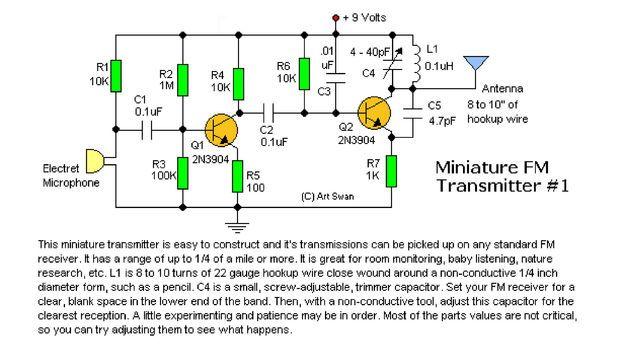 The Ultimate Fm Transmitter Long Range Spybug Electronic