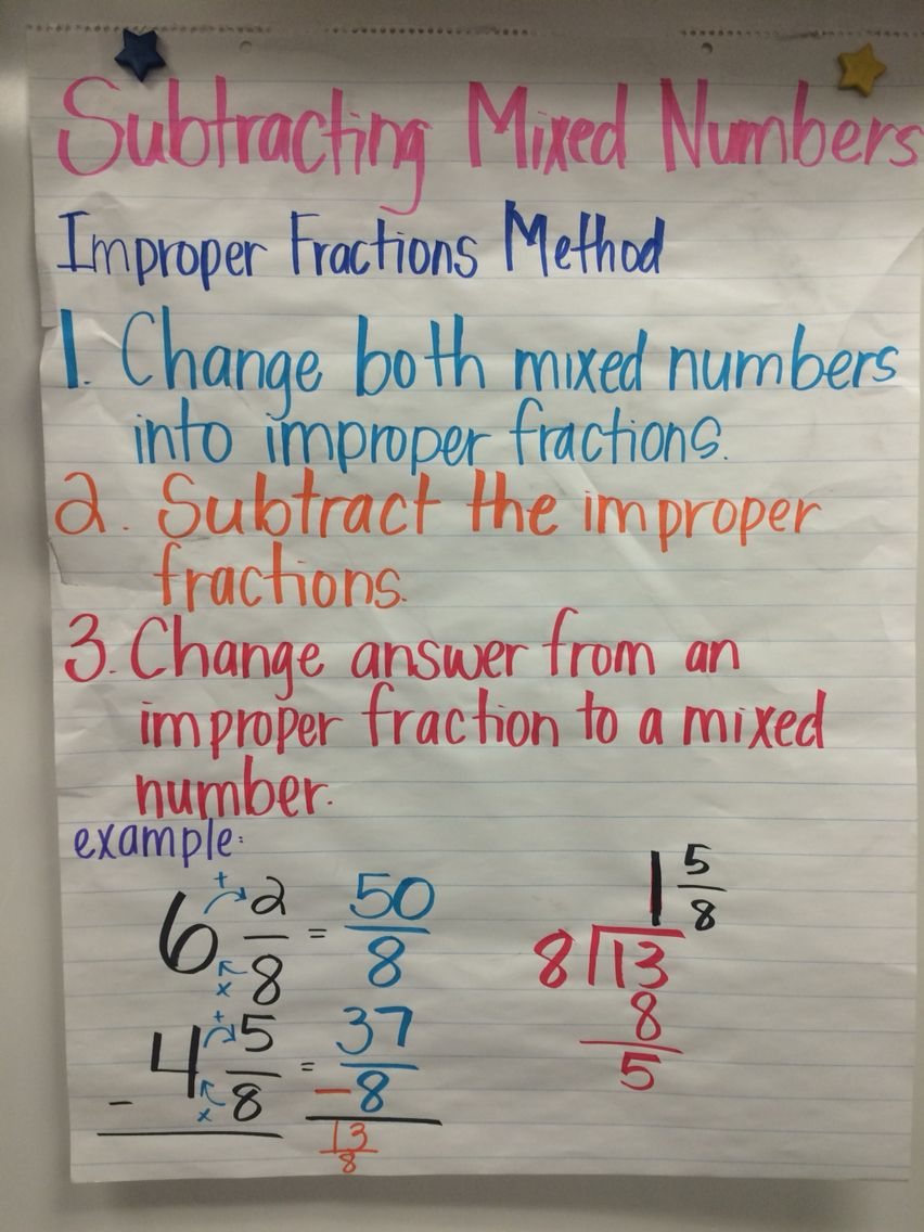 Printed 4th Grade Chapter 7 Subtracting Mixed Numbers Fifth Grade Math Teaching Math Math Charts Adding subtracting mixed numbers
