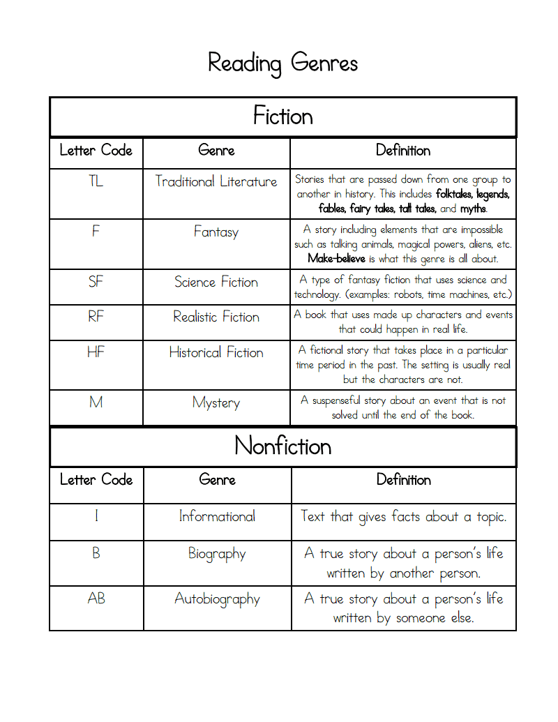 Worksheets Genre Worksheets 3rd grade reading genres chart use when going to the library o get a variety of books
