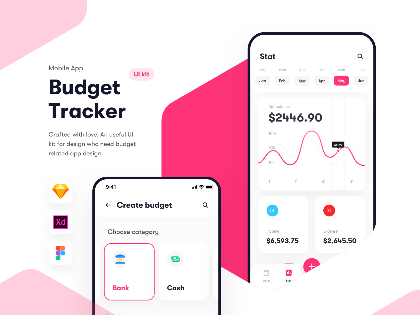 Budget Tracker - Financial app UI kit - Sketch XD Figma | UI | App