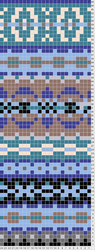 """Borduurpatroon """"Motieven"""" Kruissteek *Cross Stitch Pattern ..."""