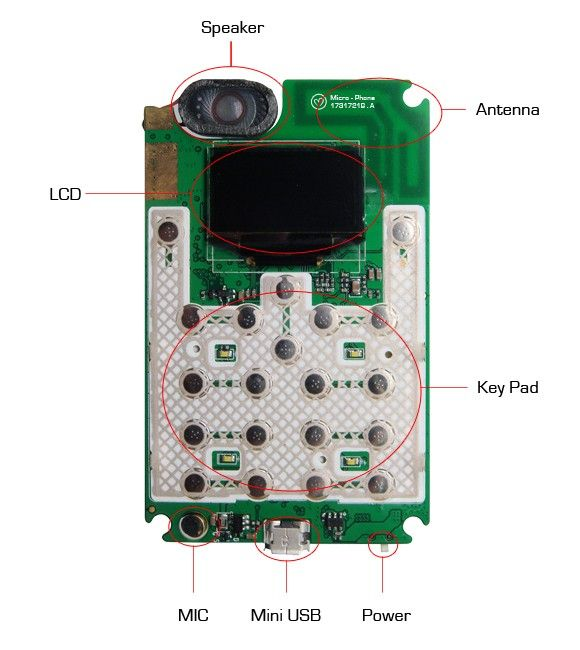 Micro-Phone combines a GSM phone and locator in a credit-card sized package By Dave LeClair May 29, 2013 The internal components of the Micro-Phone