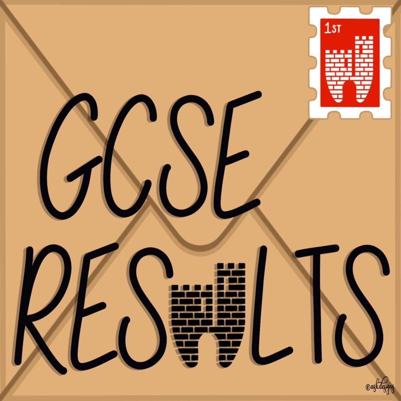 GCSE Results day Gcse results day, Results day, Gcse