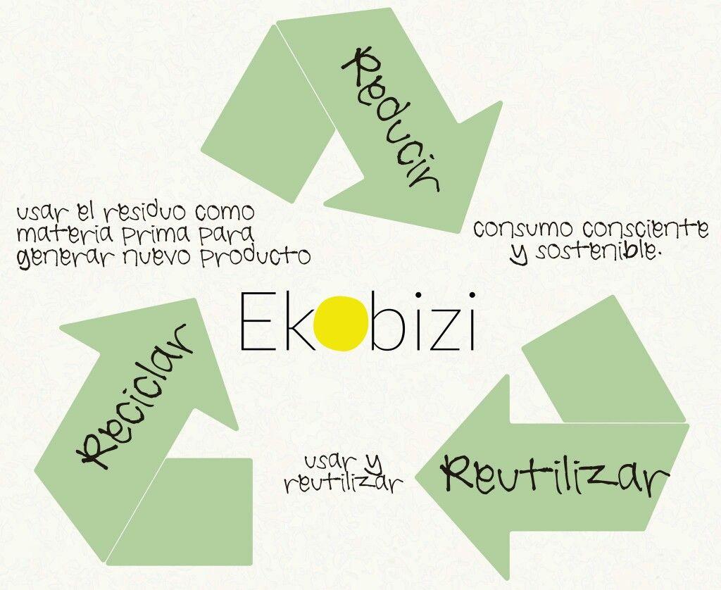 Ekobizi-Reducir-Reutilizar-Reciclar | eco | Pinterest | Reutilizar ...
