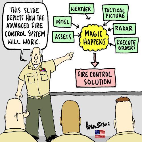 Greenside Cartoons Magic Happens Military Jokes