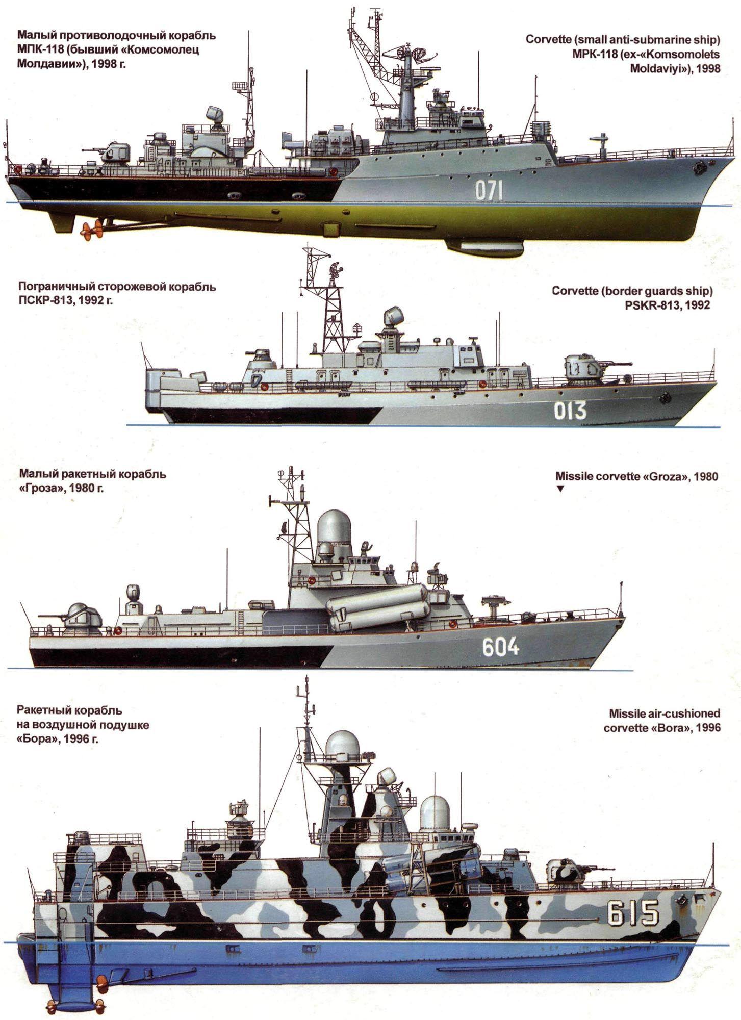 Corbetas 19801998, Rusia