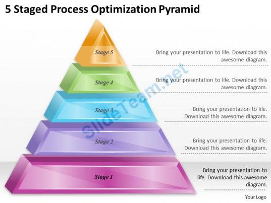 1113 business ppt diagram 5 staged process optimization pyramid, Modern powerpoint