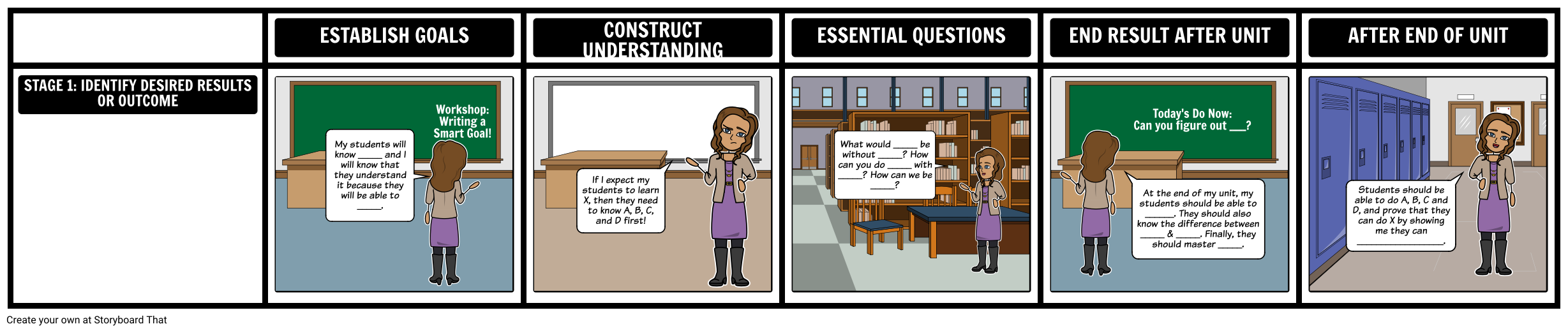 Learn the secrets of an Understanding By Design, UbD lesson plan, in ...