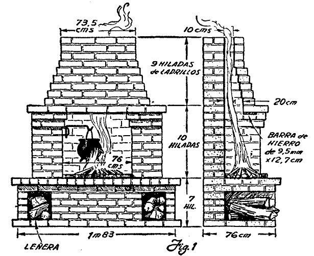 Como hacer un fogon o barbacoa al aire libre 2 barbacoas for Planos barbacoa