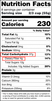 How To Calculate Net Carbs Rules Tips And Tricks Nutrition Facts Label Nutrition Labels Nutrition Facts