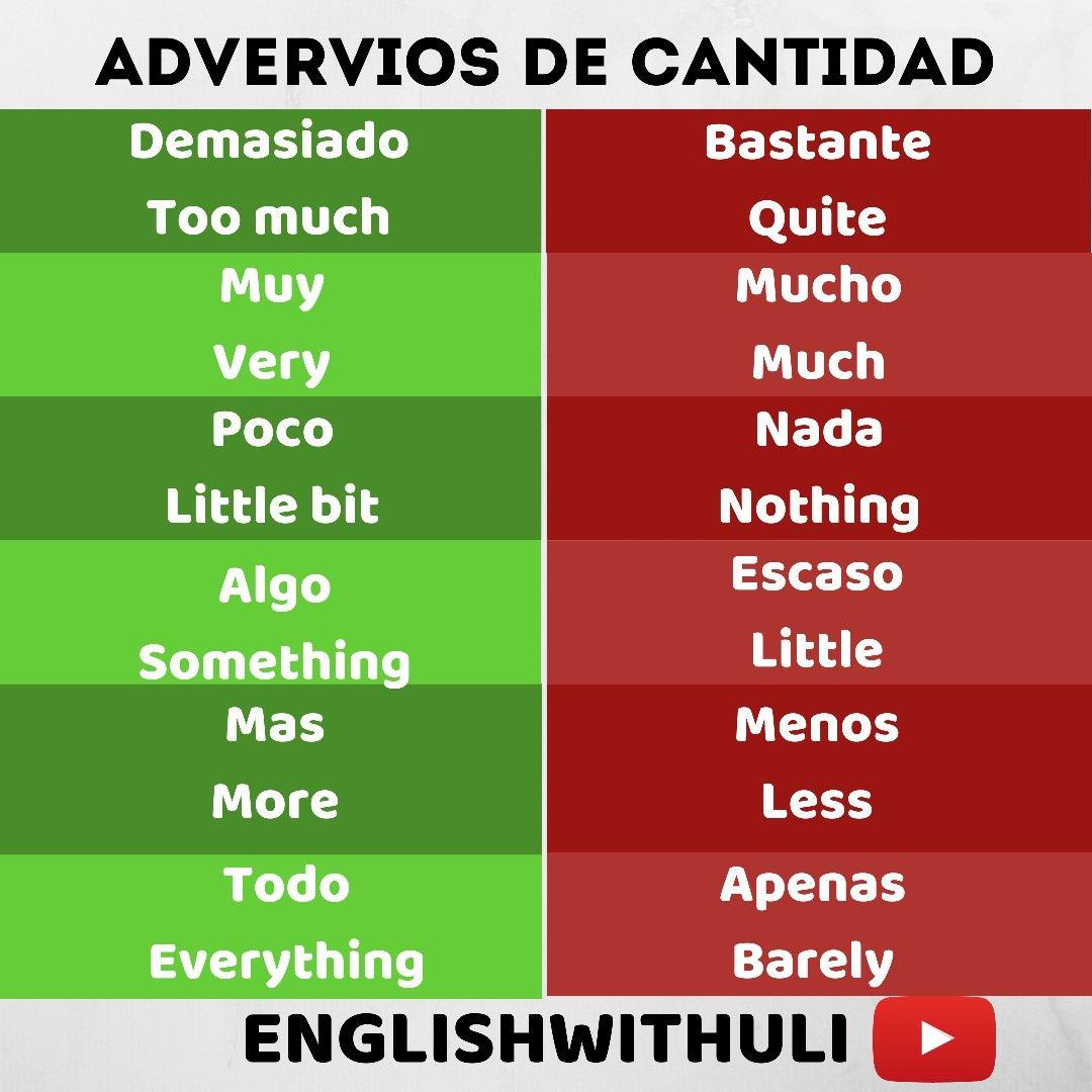 Advervios De Cantidad Adverb Of Quantity Vocabulario En Ingles Cosas De Ingles Aprender Inglés