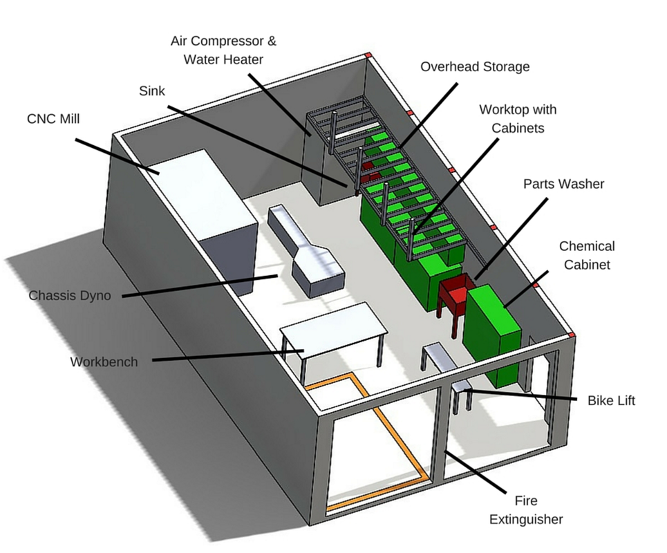 Diagram Of The Dream Workshop For The At
