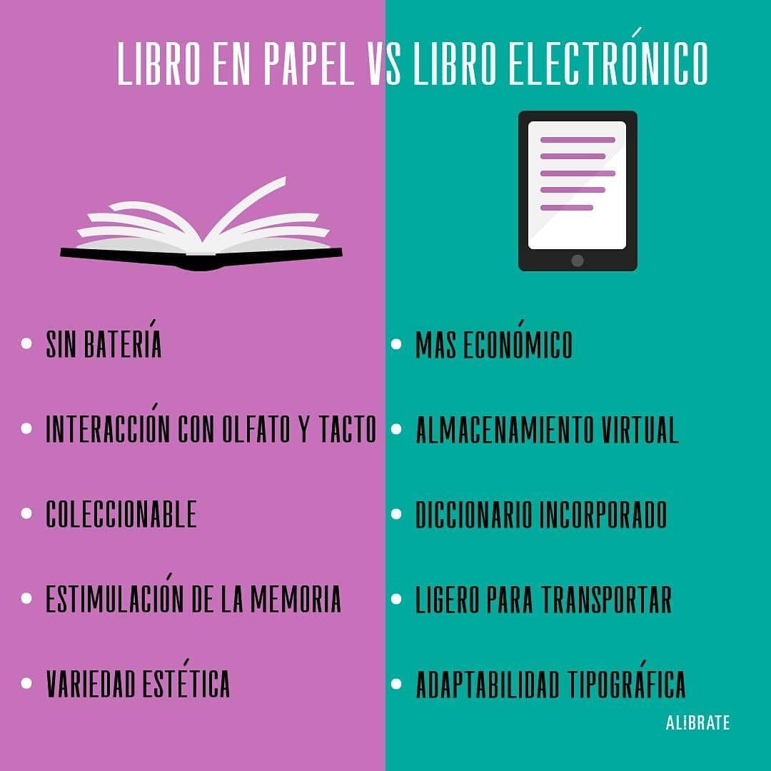 Qué Prefieres Leer En Libro En Papel O En Libro Electrónico Encuesta Alibrate Ebook Libro Memes De Libros Fandoms De Libros Libros Para Leer
