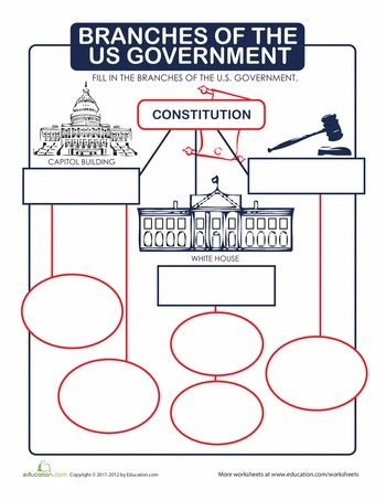 Branches Of Government With Images Homeschool Social Studies