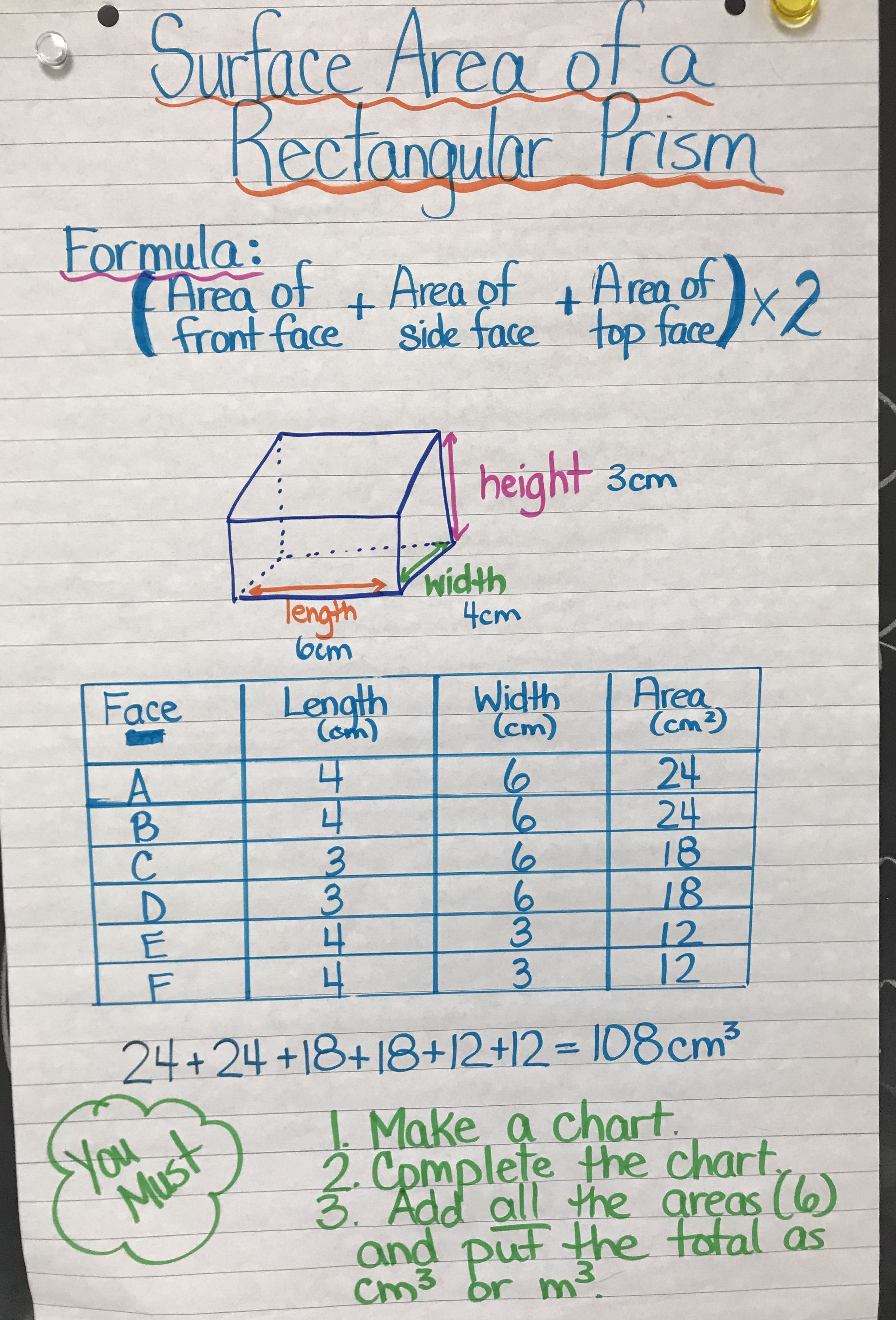 Surface Area Of A Rectangular Prism Anchor Chart Middle School Math Anchor Charts Math Anchor Charts Anchor Charts [ 3900 x 2649 Pixel ]