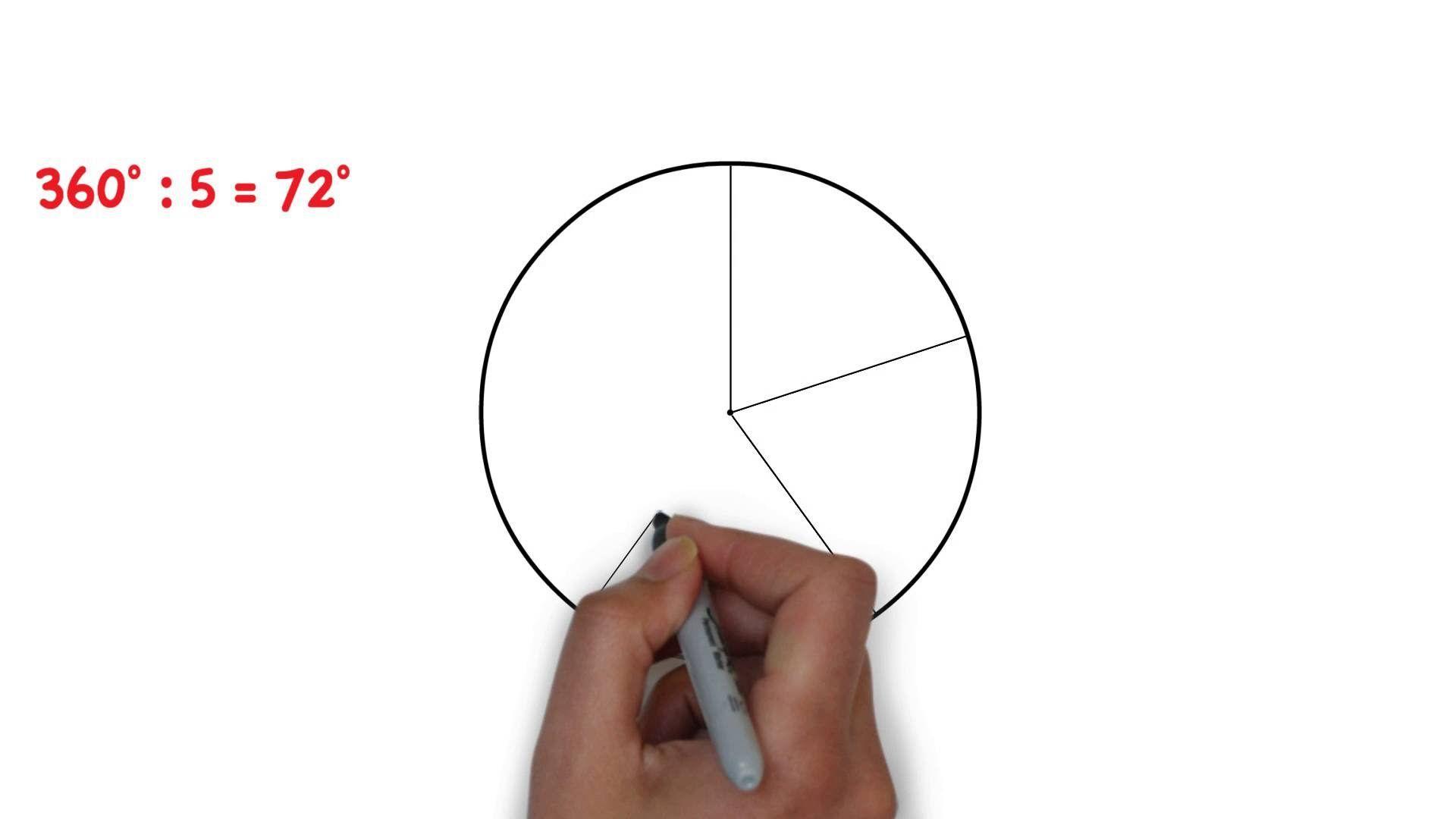 fünfeck konstruieren - winkel messen, fünfeck zeichnen | technics