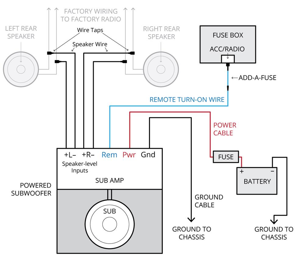 Powered Subwoofer Wiring Diagram
