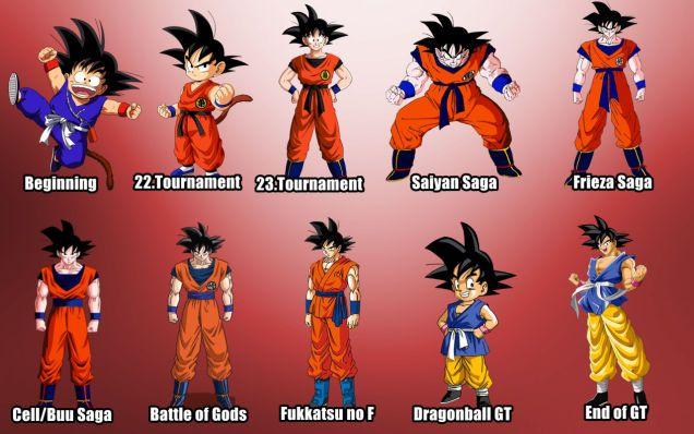 The Evolution Of Dragon Ball Characters Dragon Ball Z Dragon Ball Super Wallpapers Dragon Ball Wallpapers