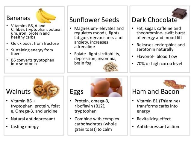 foods to increase dopamine and serotonin - Google Search