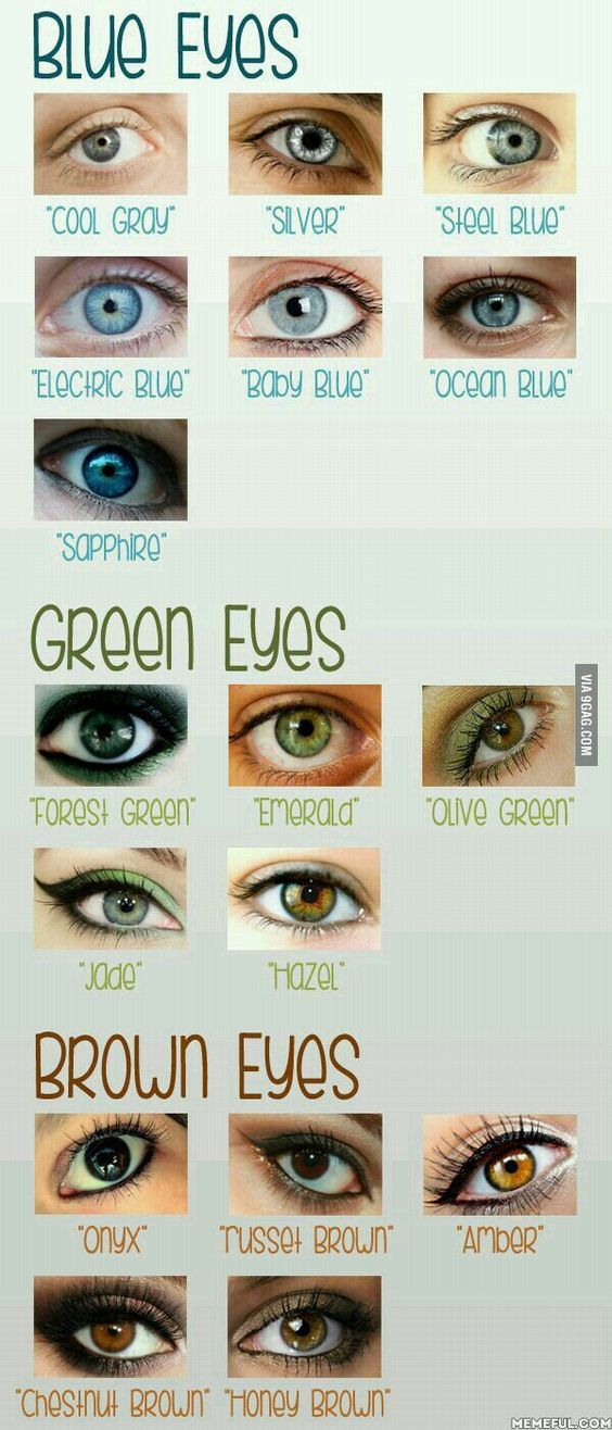 I Have Russet Brown Eyes Color Pinterest Writing Ideas Eye