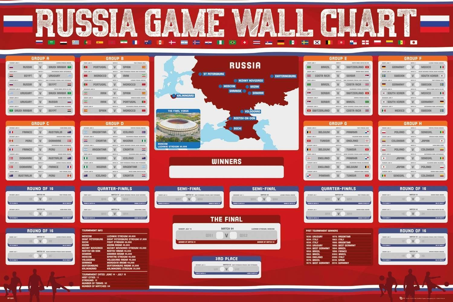 Russia Game Wall Chart