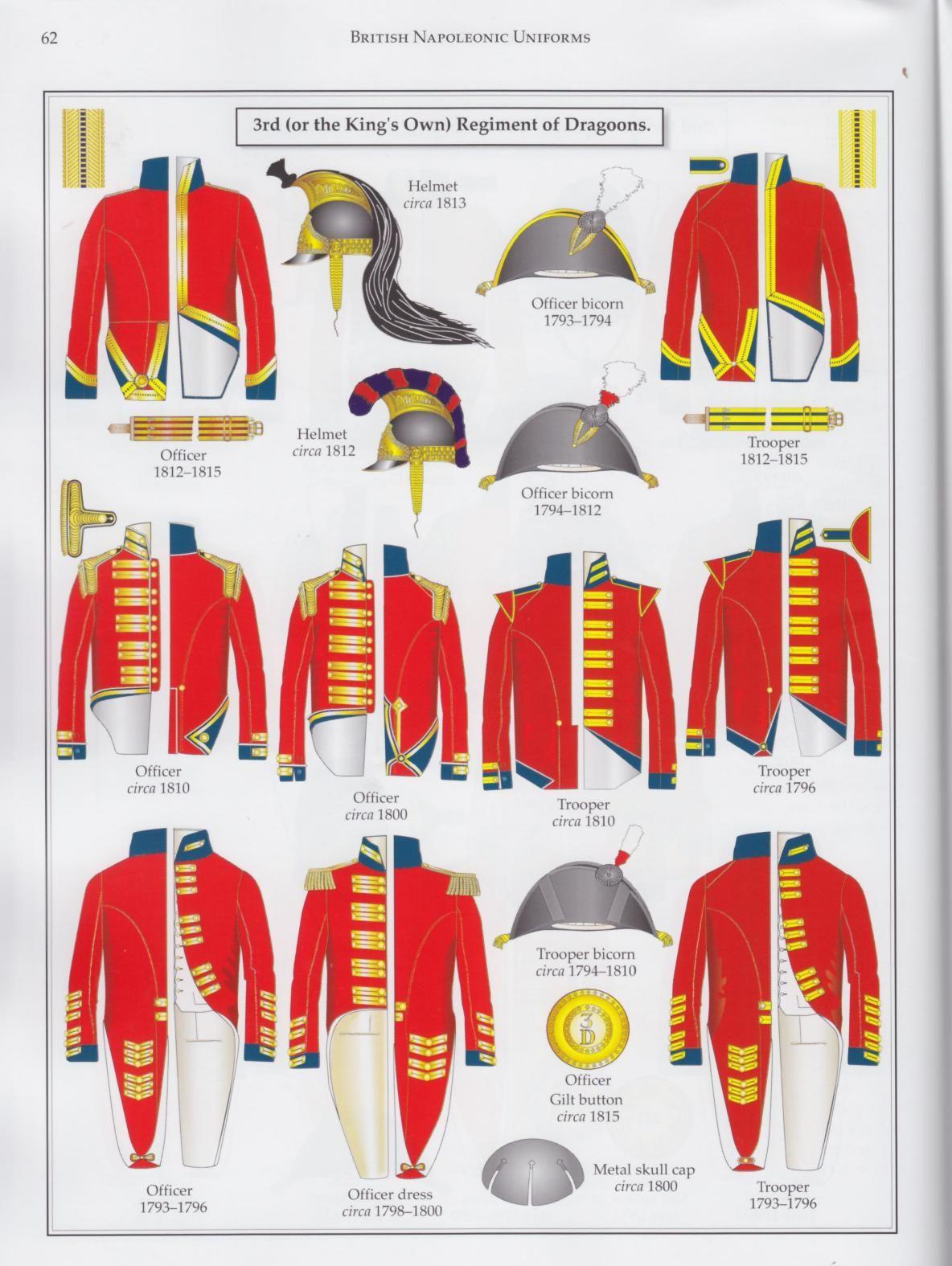 Armiya Britanii British Army British Uniforms Army Uniform