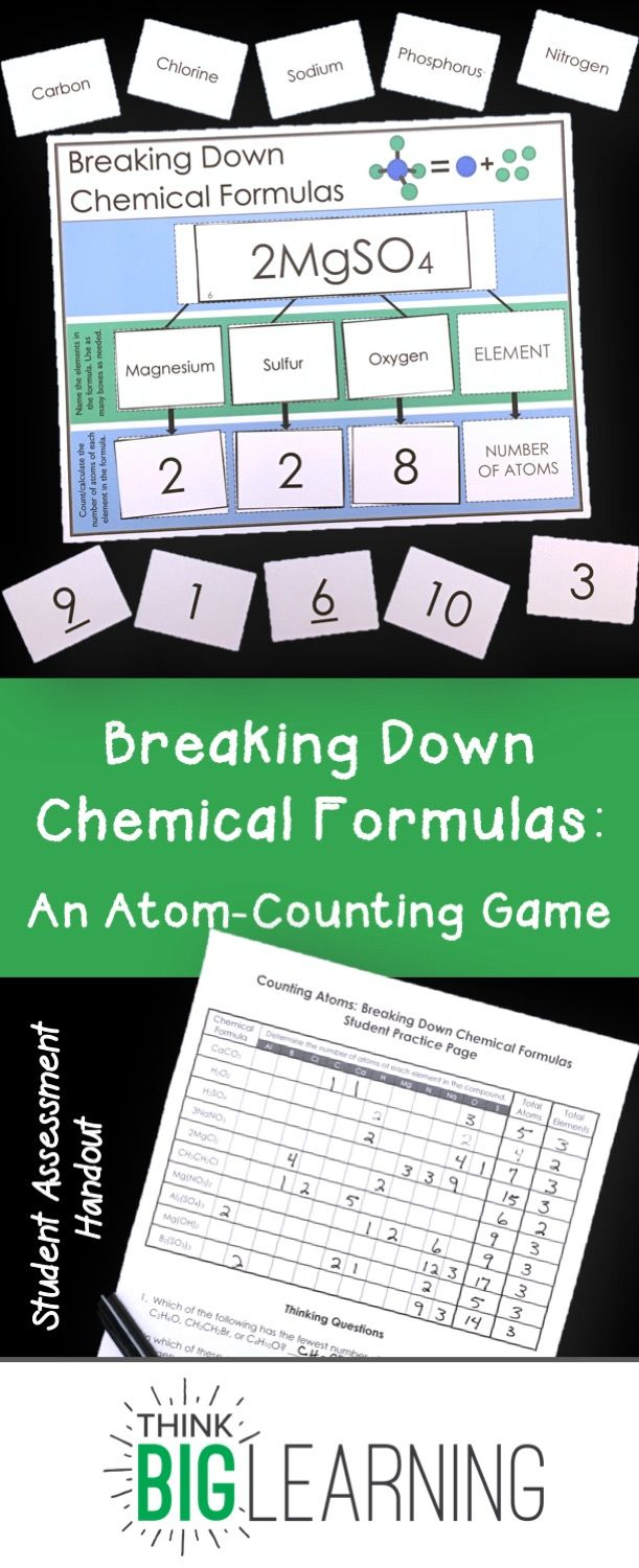 Counting Atoms A Chemical Formula Activity Chemistry