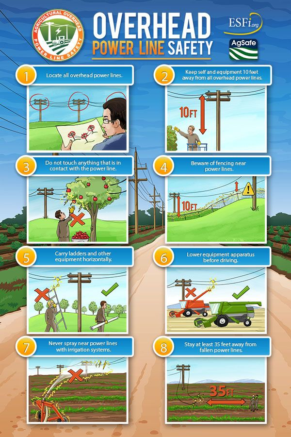 A reminder of overhead power line safety. electrical