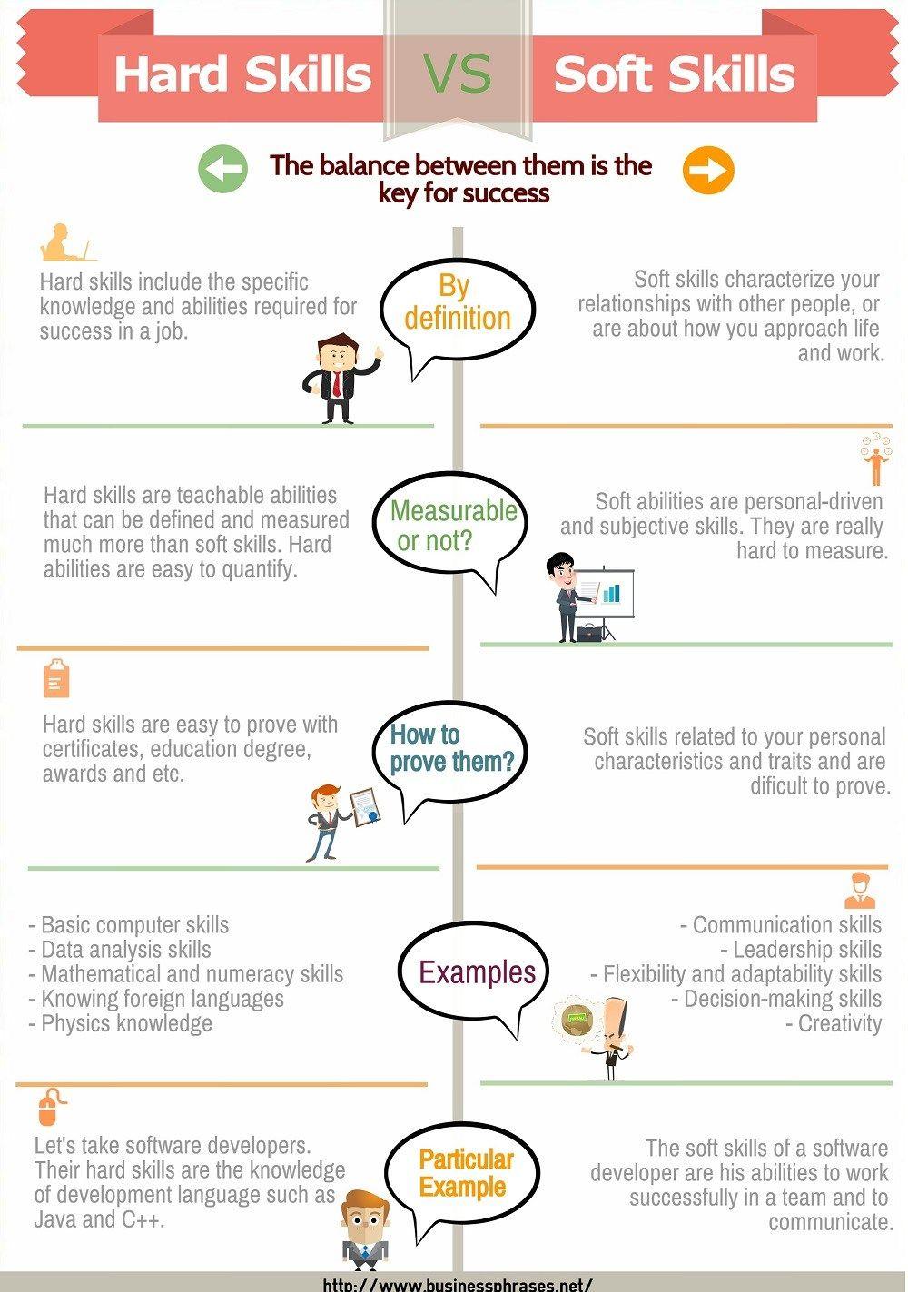 Hard Skills Vs Soft Skills Infographic Work Skills Business Skills Resume Skills