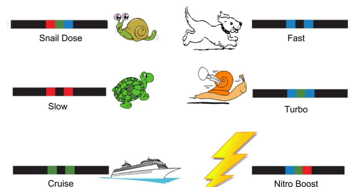 Ozocodes for Kindergarten - Google Slides   Technology/PD ...