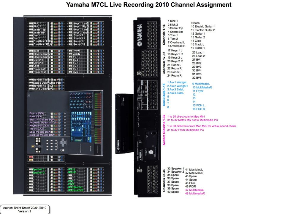 Yamaha M7CL Live Recording 2010 Channel Assignment | music & sounds