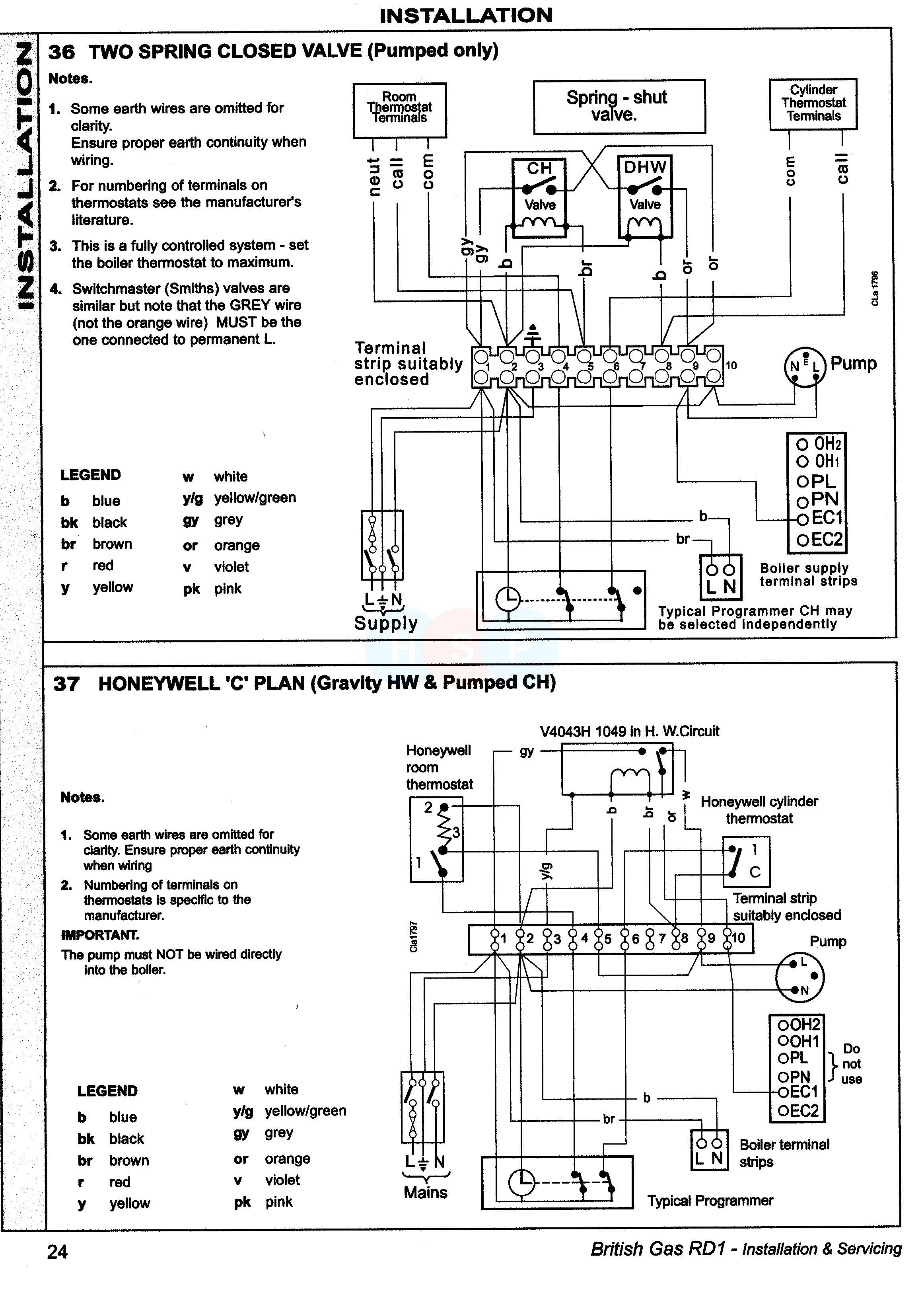 Unique Honeywell Thermostat Th U Wiring Diagram