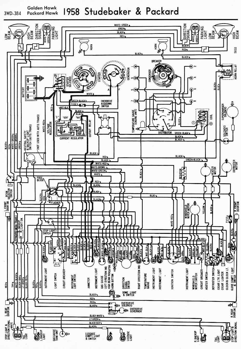 Wiring Diagrams Of 1958 Studebaker And Packard Golden Hawk