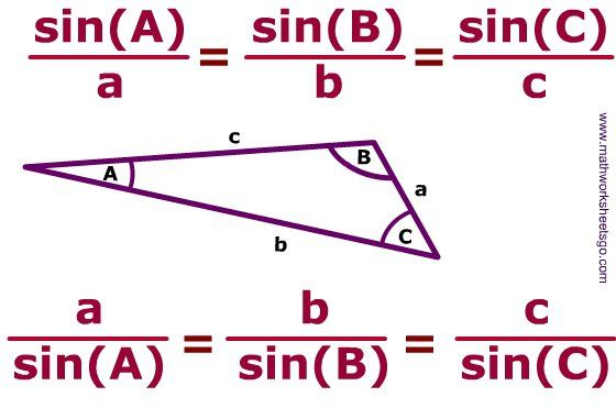Law Of Sines Formula Law Of Sines Math Methods Learning Math