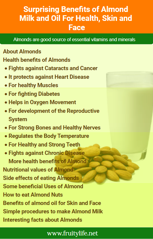 About Almonds Health Benefits Of Almonds More Health Benefits Of Almond Nutritional Almond Benefits Health Benefits Of Almonds Nutritional Value Of Almonds
